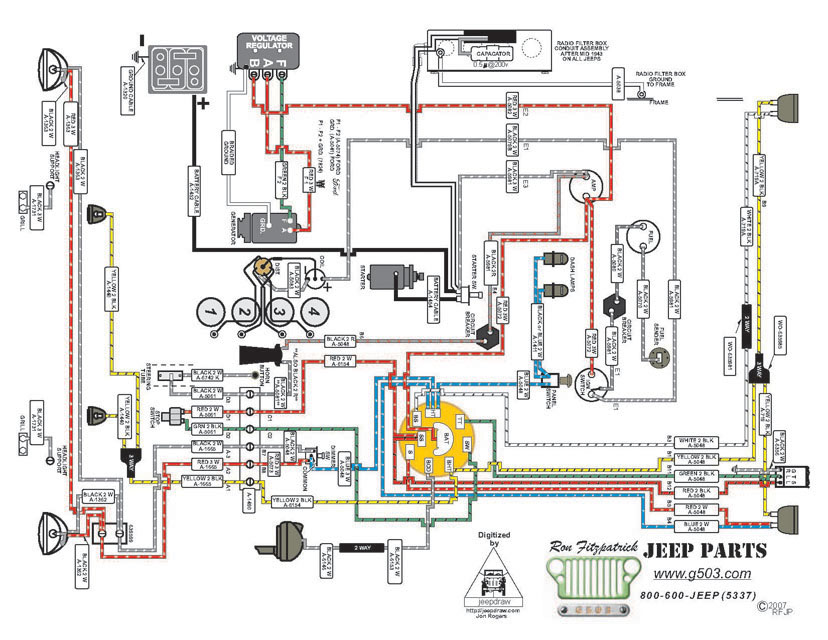 Willys Ignition Wiring Diagram Wiring Diagrams Panel Panel Chatteriedelavalleedufelin Fr